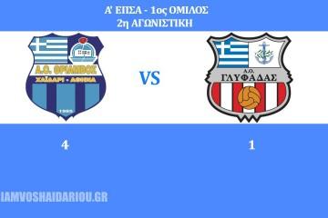 2os_thriamvos_glyfada_total